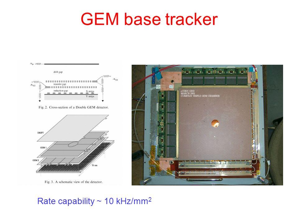 GEM base tracker Rate capability ~ 10 kHz/mm 2