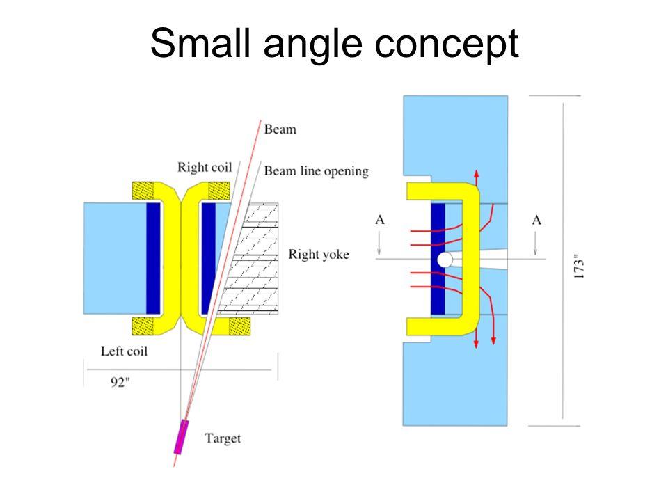 Small angle concept