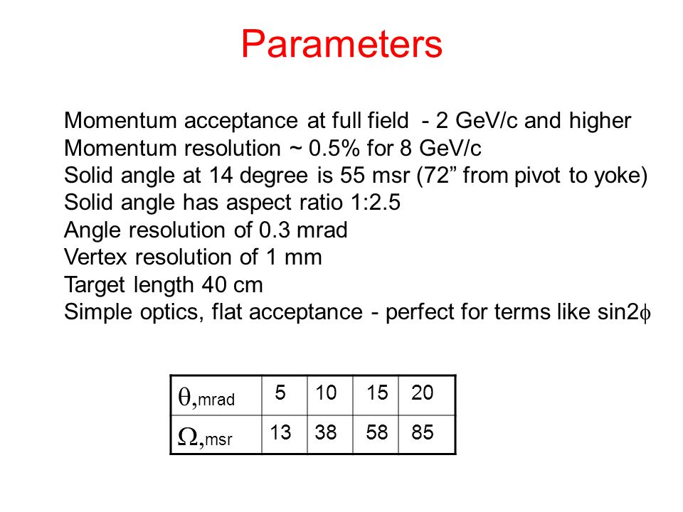 Parameters Momentum acceptance at full field - 2 GeV/c and higher Momentum resolution ~ 0.5% for 8 GeV/c Solid angle at 14 degree is 55 msr (72 from p