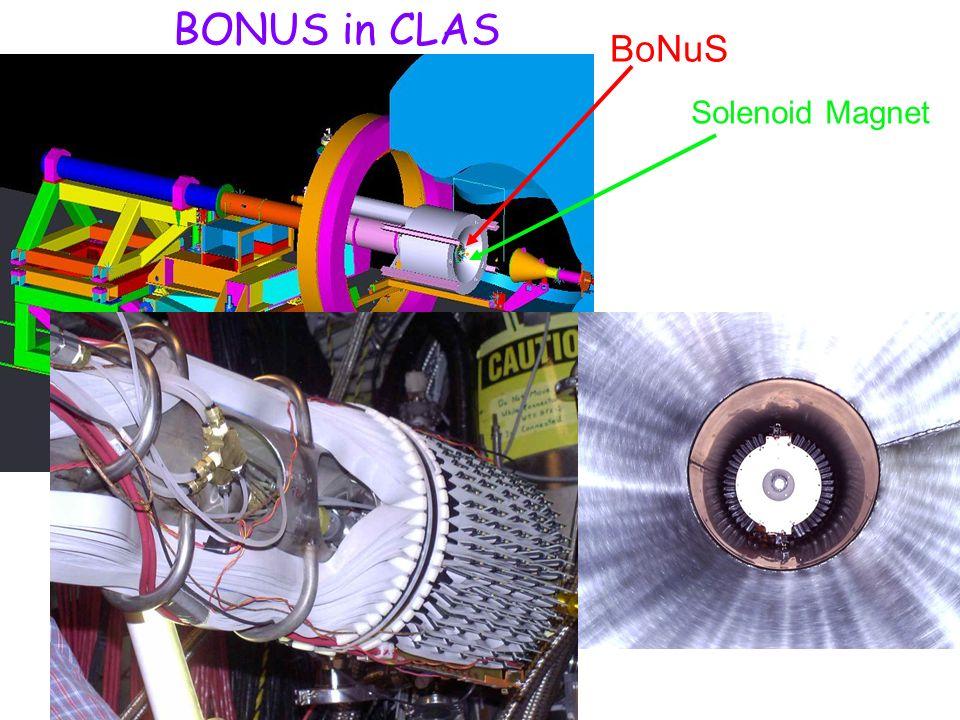 Solenoid Magnet BoNuS BONUS in CLAS