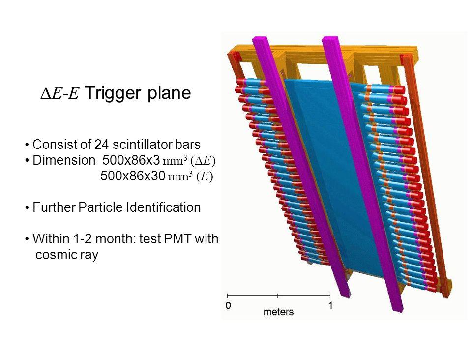 E-E Trigger plane Consist of 24 scintillator bars Dimension 500x86x3 mm 3 ( E) 500x86x30 mm 3 (E) Further Particle Identification Within 1-2 month: te