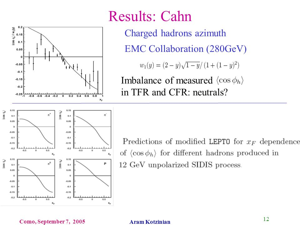 12 Como, September 7, 2005 Aram Kotzinian Results: Cahn Imbalance of measured in TFR and CFR: neutrals.