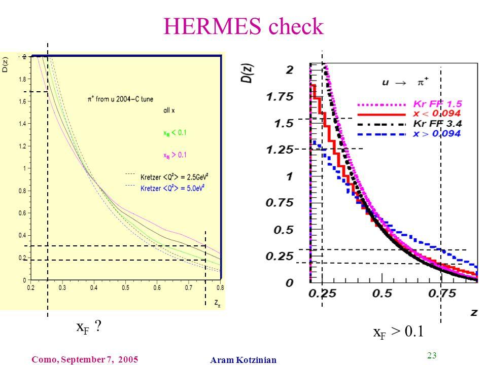 23 Como, September 7, 2005 Aram Kotzinian HERMES check x F ? x F > 0.1