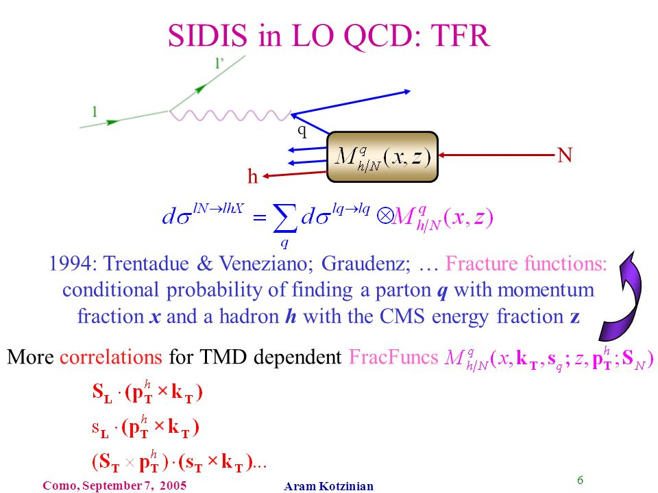 17 Como, September 7, 2005 Aram Kotzinian Target remnant in Polarized SIDIS JETSET is based on SU(6) quark-diquark model Probabilities of different string spin configurations depend on quark and target polarizations, target type and process type 90% scalar 100% vector