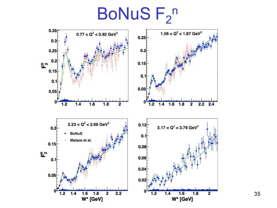 BoNuS F 2 n 35