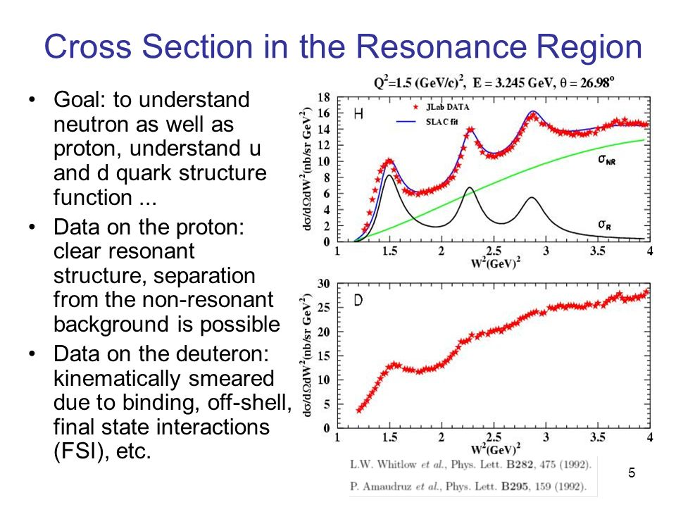 Cross Section in the Resonance Region Goal: to understand neutron as well as proton, understand u and d quark structure function...