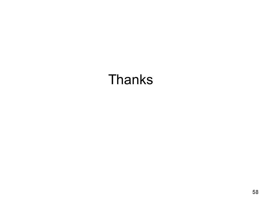 Thanks 58