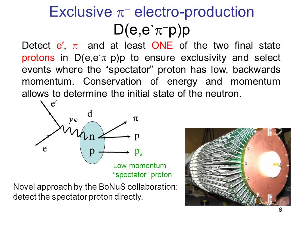 Cross Section Calculations 1.Select exclusive events 2.Apply corrections: background corr., radiative corr., trigger eff.,, CLAS proton and RTPC proton detection eff., and acceptance correction.