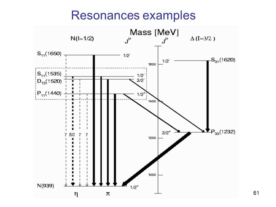 Resonances examples 61