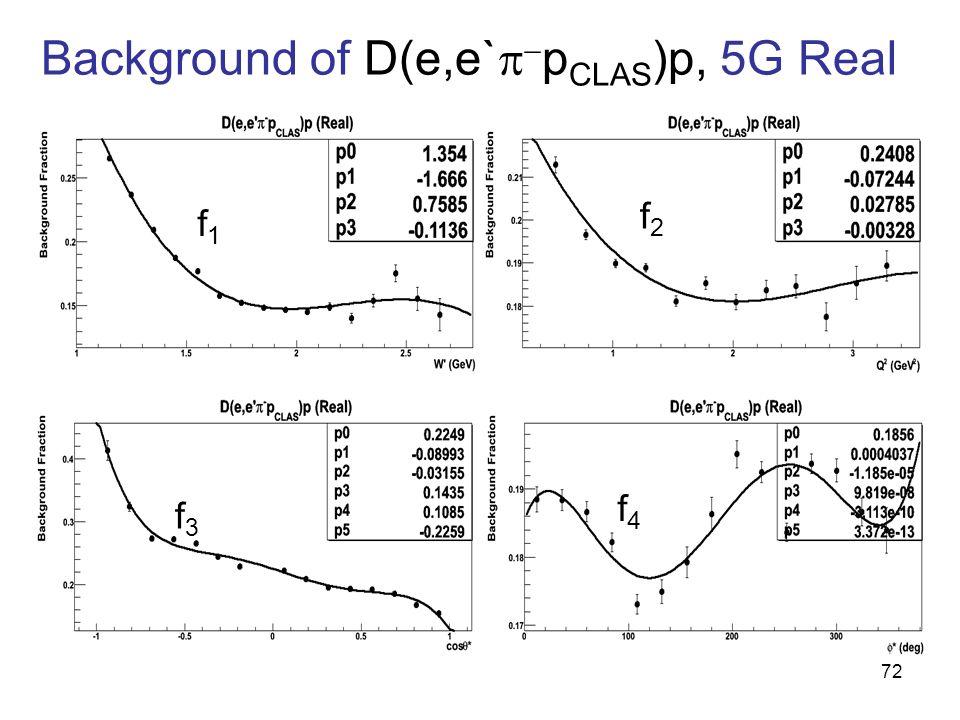 Background of D(e,e` p CLAS )p, 5G Real 72 f1f1 f2f2 f3f3 f4f4