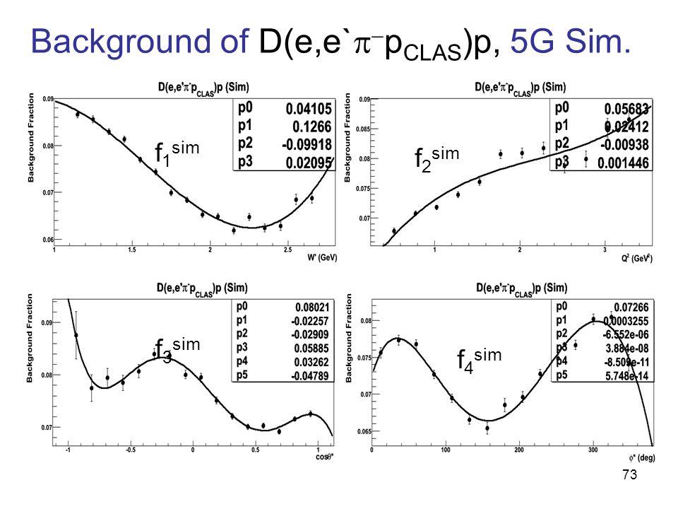 Background of D(e,e` p CLAS )p, 5G Sim. 73 f 1 sim f 2 sim f 3 sim f 4 sim