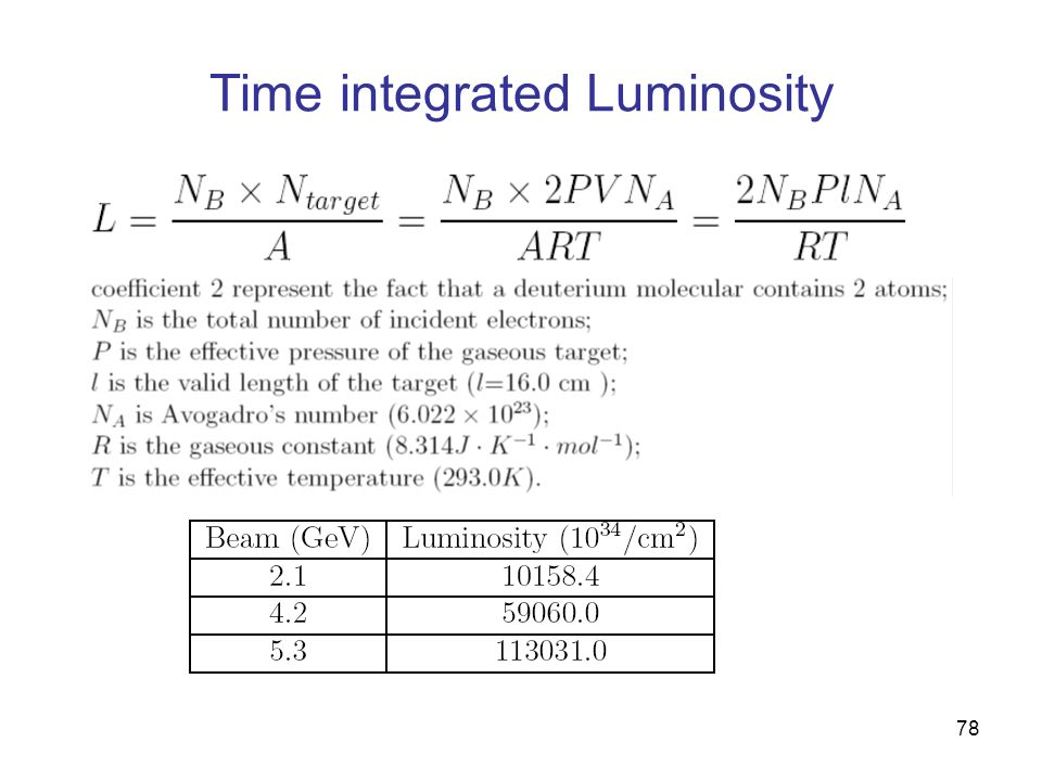 Time integrated Luminosity 78