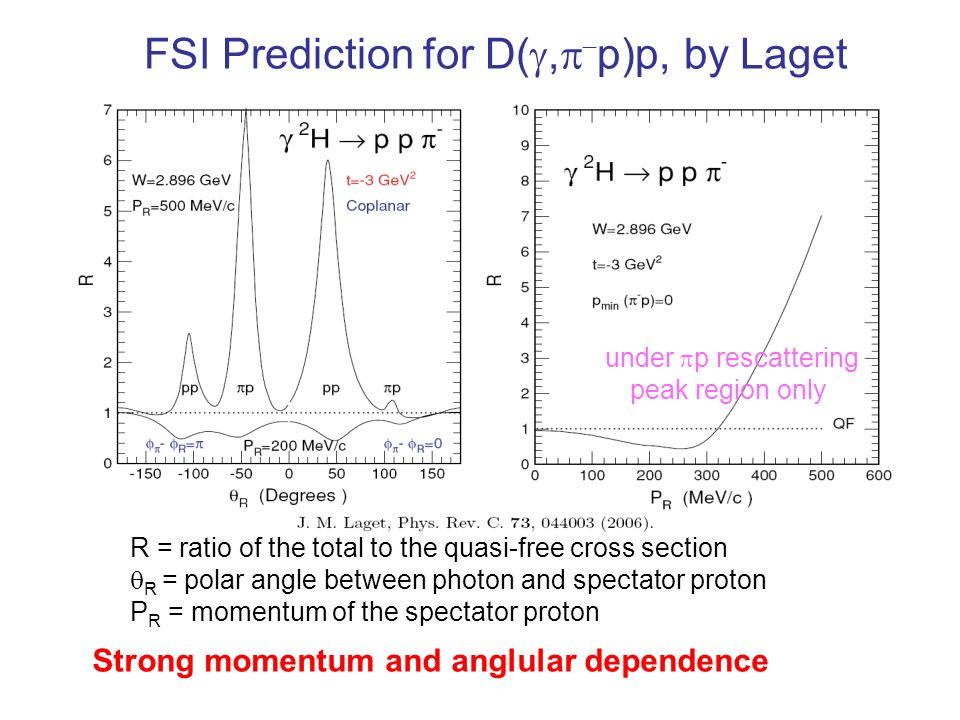 Summary of Exclusive Analysis Measured absolute cross sections for D(e,e p)p reaction over a wide kinematic range, 1.1<W`<2.8 GeV, 0.13<Q 2 <4.5 GeV 2, full range of cos * and *.