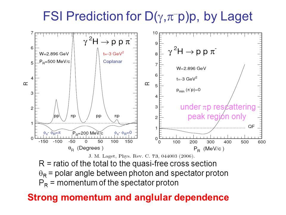 Radiation Correction, E=5.3 GeV 20 W`=1.23 * / born Leading Log approximationCalculation Based on Maid07 Using upraded Exclurad.