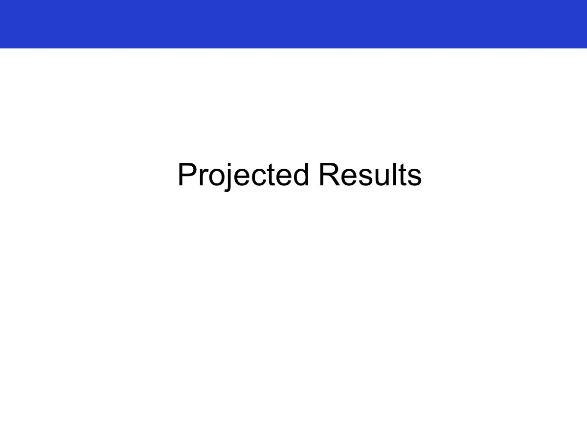 Projected Results