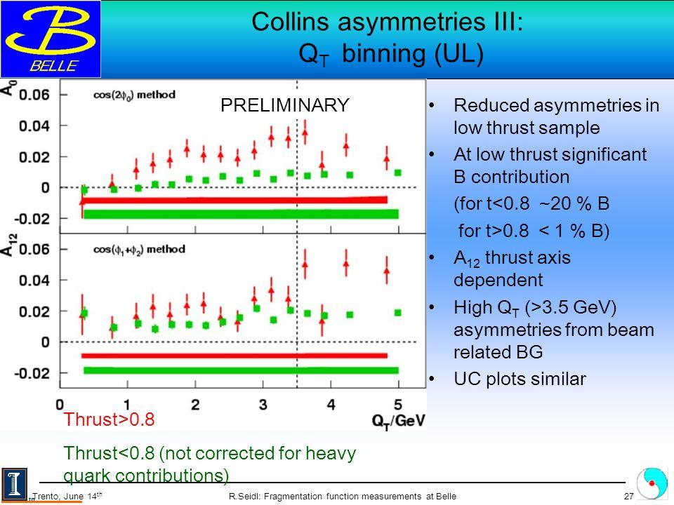 R.Seidl: Fragmentation function measurements at Belle27 Trento, June 14 th Collins asymmetries III: Q T binning (UL) Reduced asymmetries in low thrust