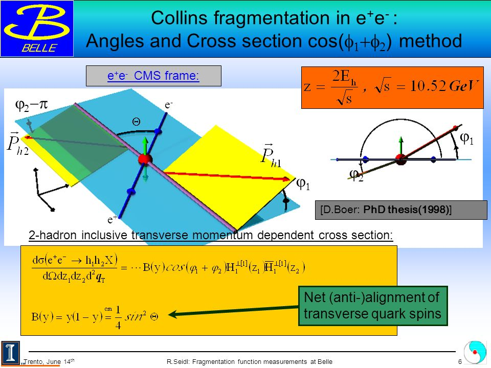 R.Seidl: Fragmentation function measurements at Belle17 Trento, June 14 th Charm corrected results for e + e - X (547 fb -1 ) Significance largely increased Behavior unchanged Reduced systematic errors due to statistics Precise measurements of the Collins function PRELIMINAR Y