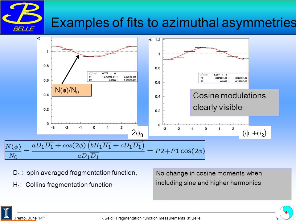 R.Seidl: Fragmentation function measurements at Belle9 Trento, June 14 th Examples of fits to azimuthal asymmetries D 1 : spin averaged fragmentation function, H 1 : Collins fragmentation function N( )/N 0 No change in cosine moments when including sine and higher harmonics Cosine modulations clearly visible 2 )