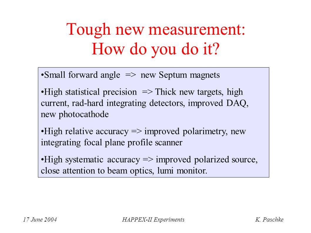 17 June 2004HAPPEX-II ExperimentsK. Paschke Tough new measurement: How do you do it? Small forward angle => new Septum magnets High statistical precis