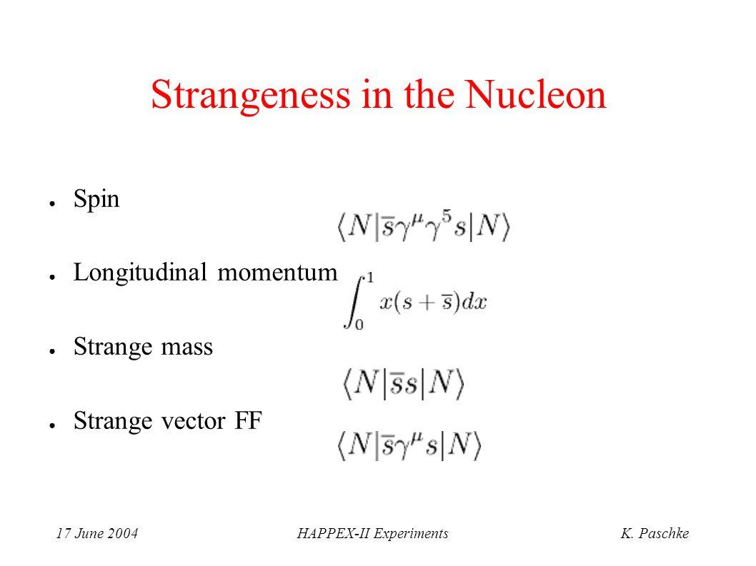 17 June 2004HAPPEX-II ExperimentsK. Paschke Spin Longitudinal momentum Strange mass Strange vector FF Strangeness in the Nucleon
