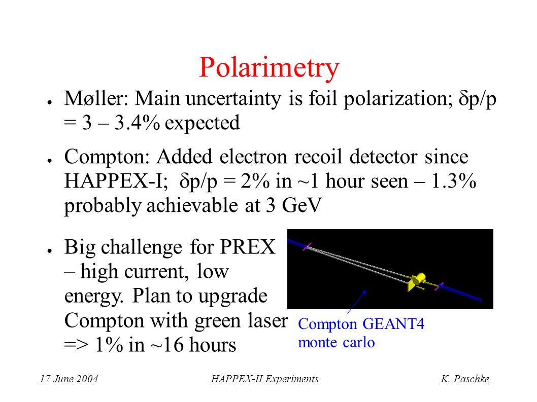 17 June 2004HAPPEX-II ExperimentsK. Paschke Møller: Main uncertainty is foil polarization; p/p = 3 – 3.4% expected Compton: Added electron recoil dete