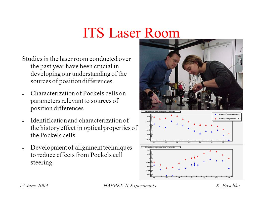 17 June 2004HAPPEX-II ExperimentsK. Paschke ITS Laser Room Studies in the laser room conducted over the past year have been crucial in developing our