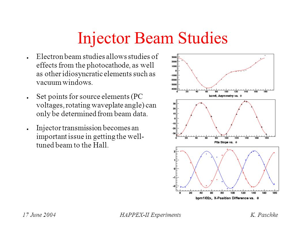 17 June 2004HAPPEX-II ExperimentsK. Paschke Injector Beam Studies Electron beam studies allows studies of effects from the photocathode, as well as ot