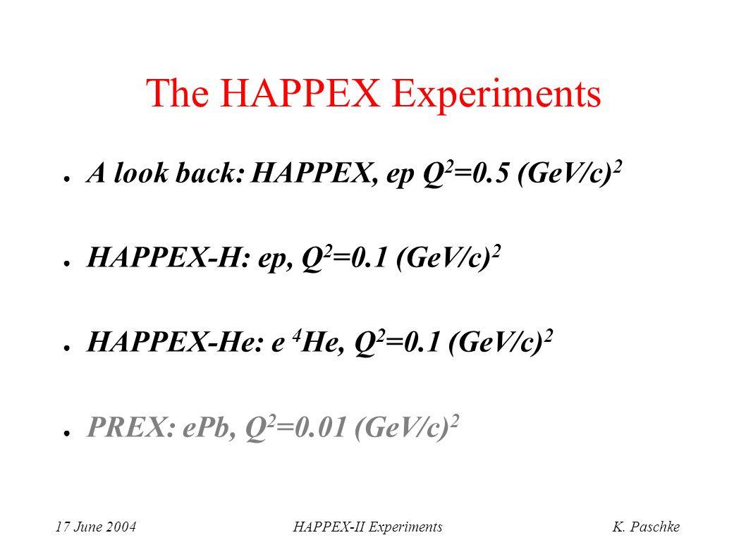 17 June 2004HAPPEX-II ExperimentsK. Paschke The HAPPEX Experiments A look back: HAPPEX, ep Q 2 =0.5 (GeV/c) 2 HAPPEX-H: ep, Q 2 =0.1 (GeV/c) 2 HAPPEX-