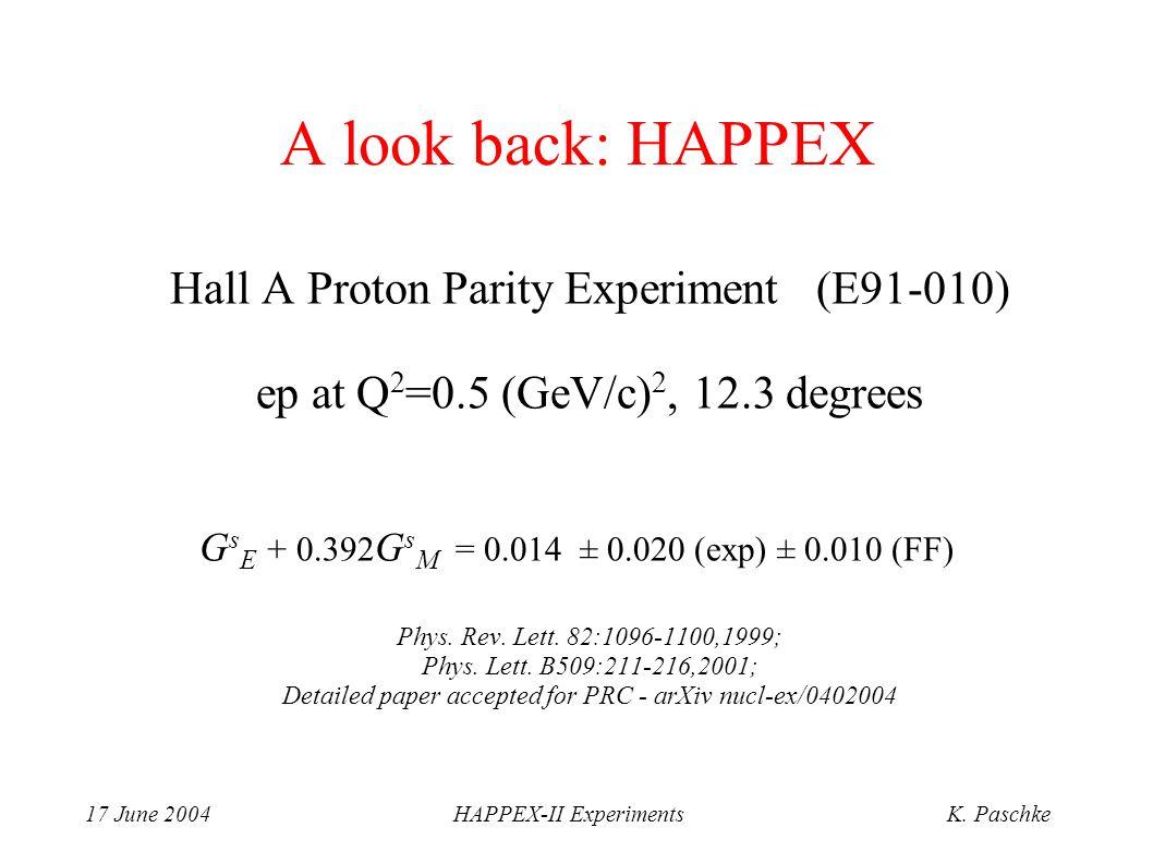 17 June 2004HAPPEX-II ExperimentsK. Paschke A look back: HAPPEX Hall A Proton Parity Experiment (E91-010) ep at Q 2 =0.5 (GeV/c) 2, 12.3 degrees G s E