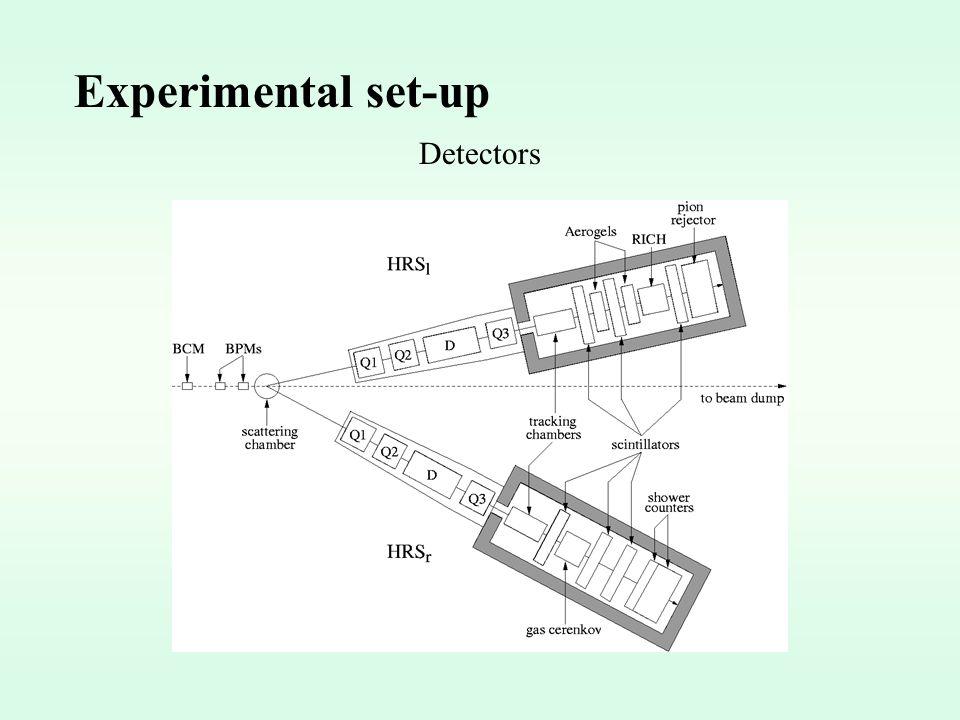 Experimental set-up Detectors