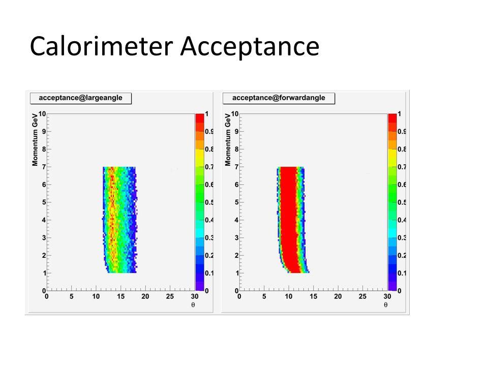 Calorimeter Acceptance