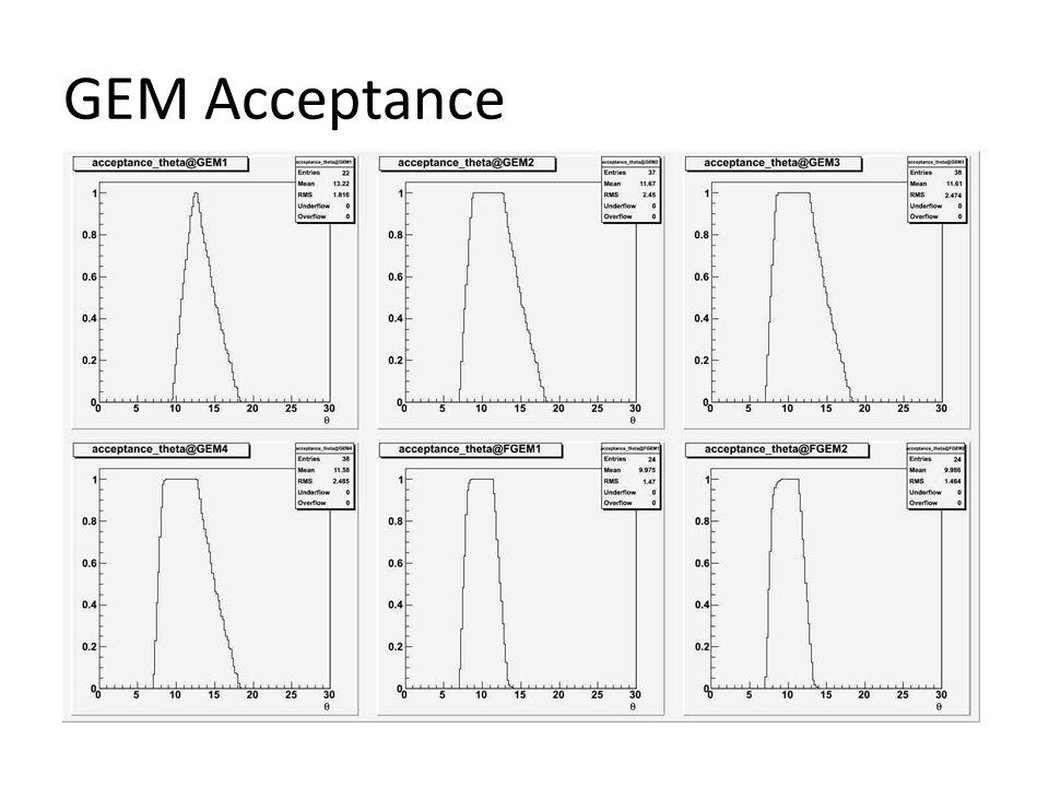 GEM Acceptance
