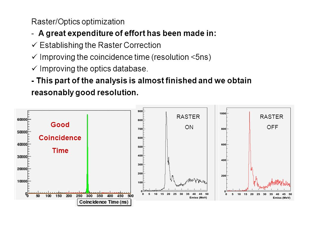 Raster/Optics optimization - A great expenditure of effort has been made in: Establishing the Raster Correction Improving the coincidence time (resolu