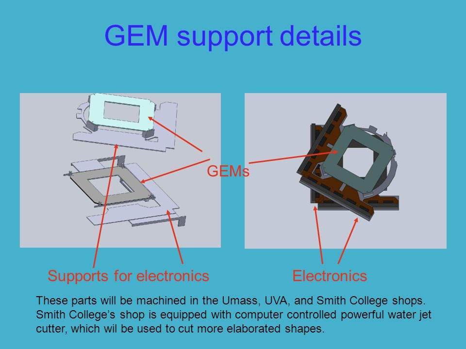 GEM support details GEMs ElectronicsSupports for electronics These parts will be machined in the Umass, UVA, and Smith College shops.