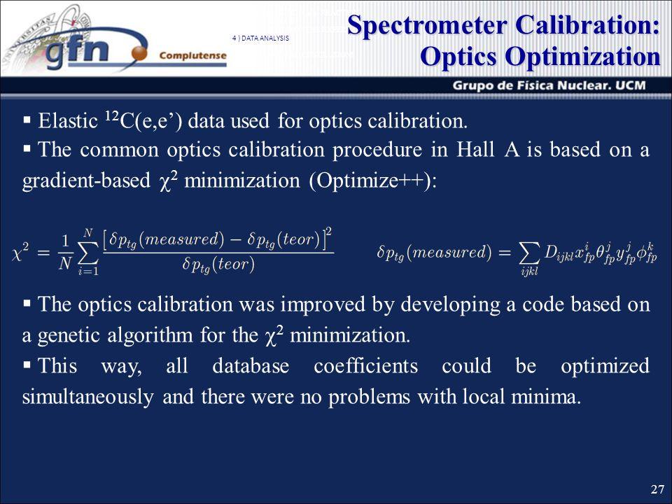Elastic 12 C(e,e) data used for optics calibration.