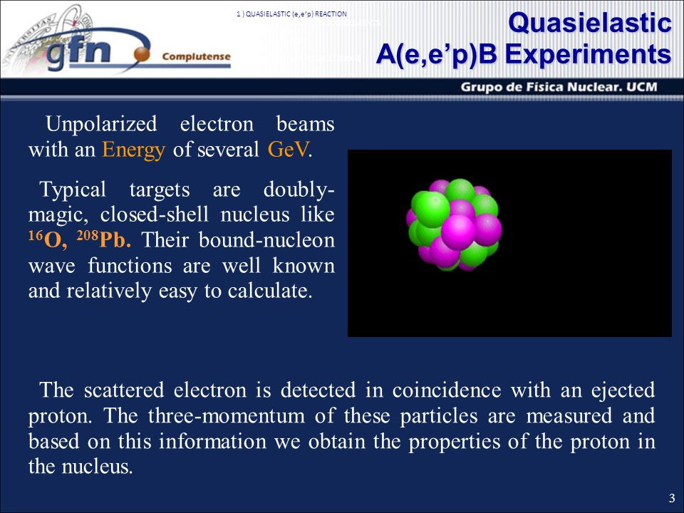 Unpolarized electron beams with an Energy of several GeV.