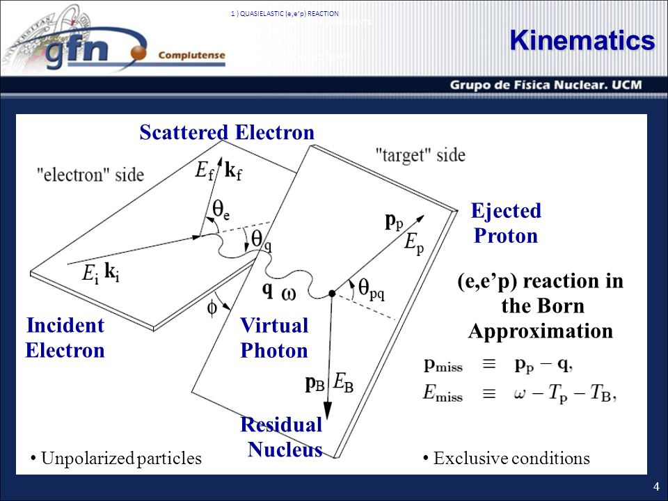 Kinematics (e,ep) reaction in the Born Approximation Incident Electron Scattered Electron Ejected Proton Residual Nucleus Virtual Photon 1 ) QUASIELASTIC (e,ep) REACTION 2 ) DESCRIPTION OF THE EXPERIMENTS 3 ) SIMULATION 4 ) DATA ANALISIS 5 ) RESULTS 6 ) SUMMARY AND CONCLUSIONS 4 Exclusive conditions Unpolarized particles