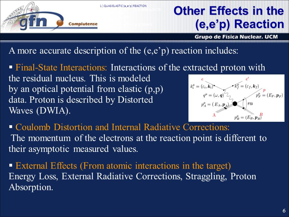 Other Effects in the (e,ep) Reaction A more accurate description of the (e,ep) reaction includes: Final-State Interactions: Interactions of the extracted proton with the residual nucleus.