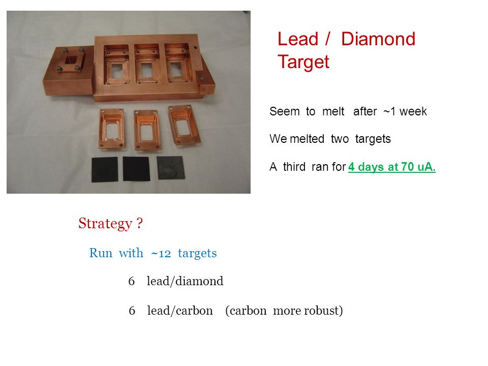 Lead / Diamond Target Seem to melt after ~1 week We melted two targets A third ran for 4 days at 70 uA. Strategy ? Run with ~12 targets 6 lead/diamond