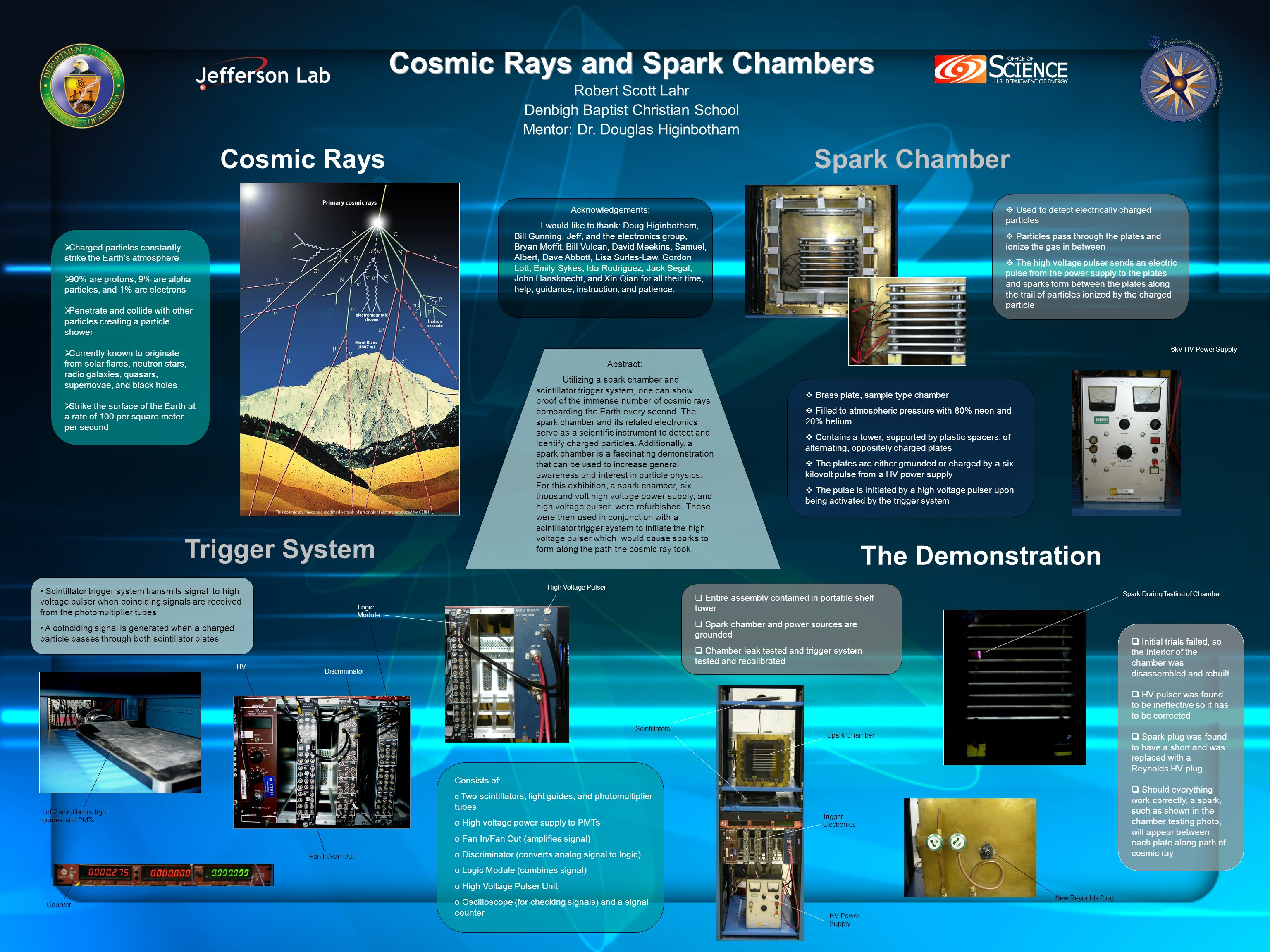 Cosmic Rays and Spark Chambers Robert Scott Lahr Denbigh Baptist Christian School Mentor: Dr. Douglas Higinbotham Cosmic RaysSpark Chamber The Demonst