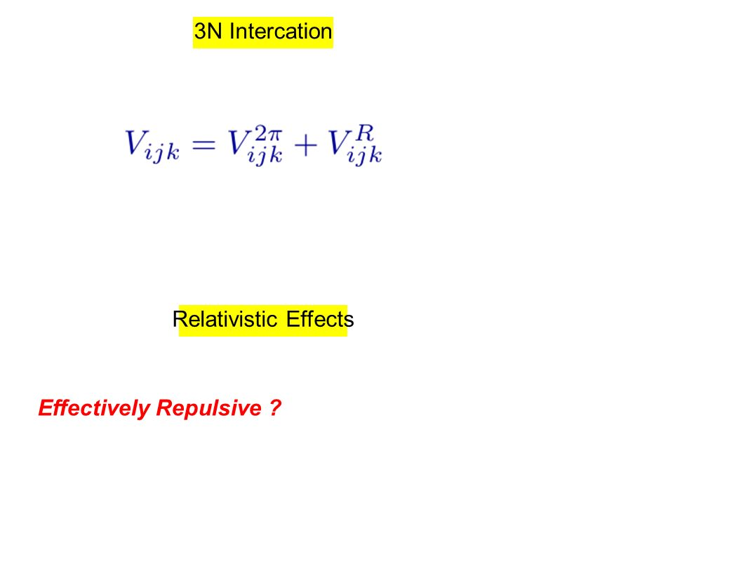 3N Intercation Relativistic Effects Effectively Repulsive ?