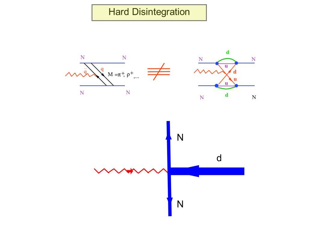 Hard Disintegration N N d