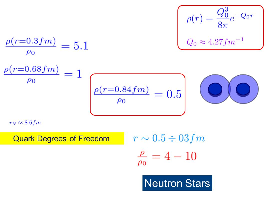 Quark Degrees of Freedom Neutron Stars