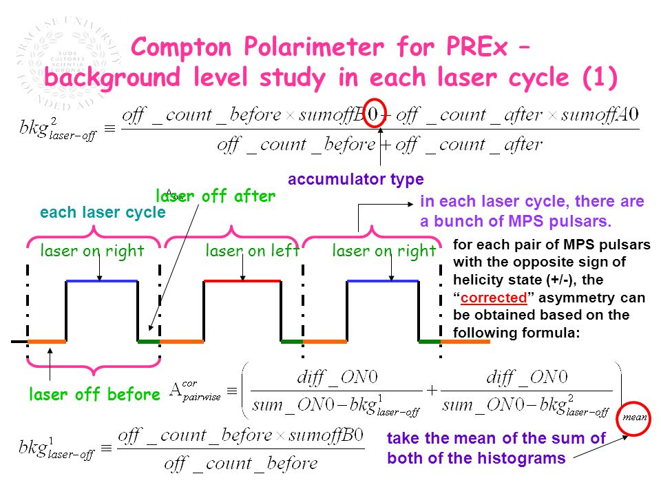 Compton Polarimeter for PREx – background level study in each laser cycle (1) laser on rightlaser on left each laser cycle laser on right laser off be