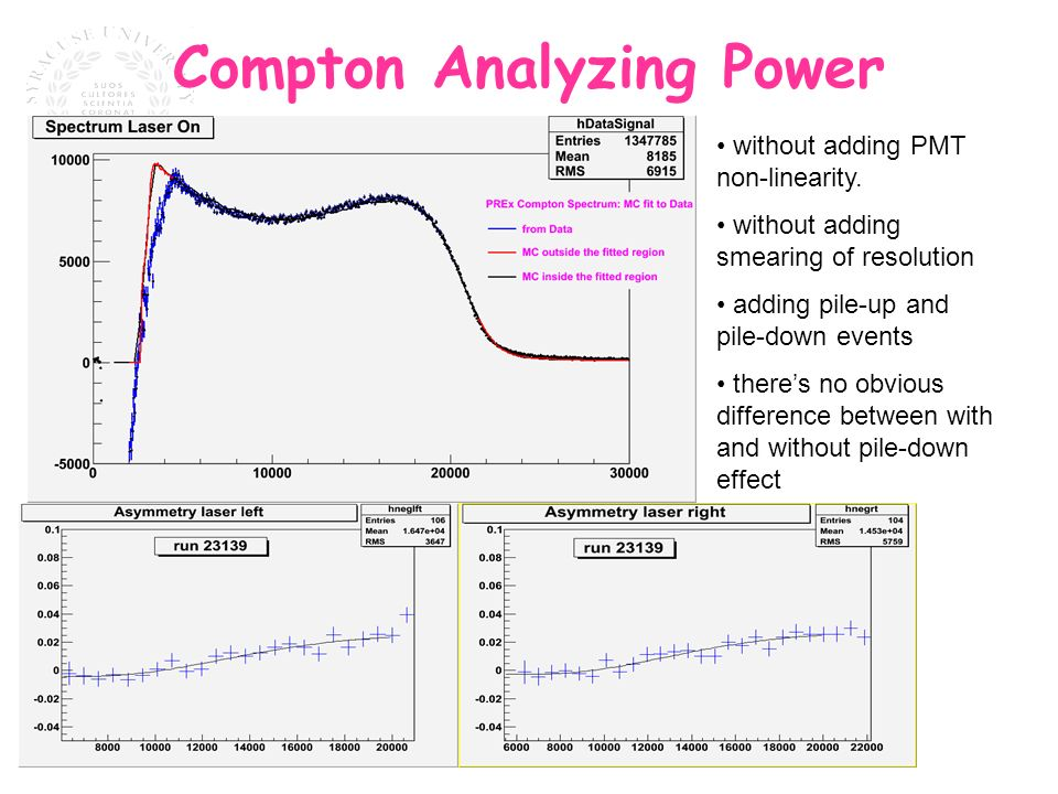 Compton Analyzing Power without adding PMT non-linearity. without adding smearing of resolution adding pile-up and pile-down events theres no obvious