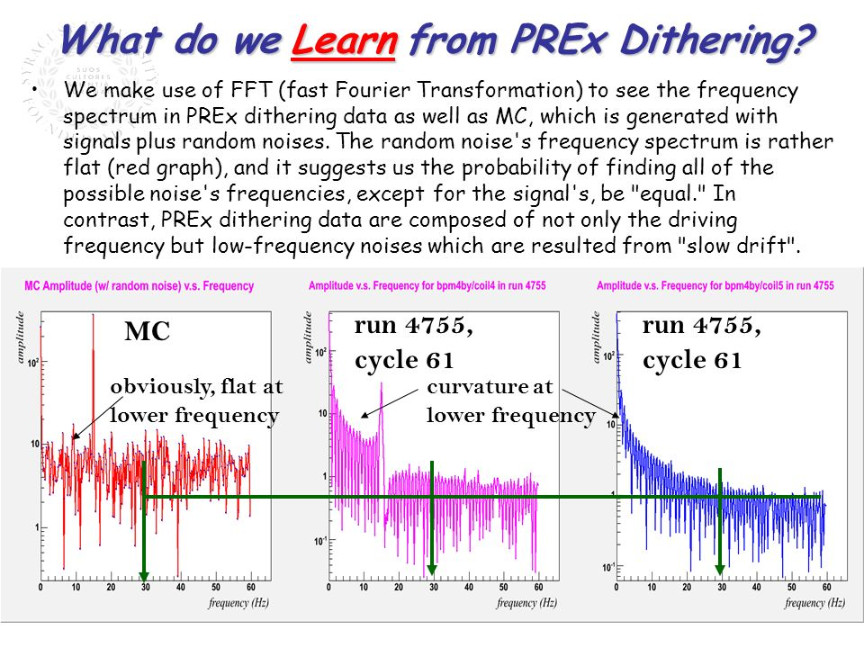 What do weLearnfrom PREx Dithering. What do we Learn from PREx Dithering.