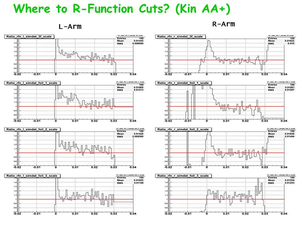Where to R-Function Cuts (Kin AA+) L-Arm R-Arm