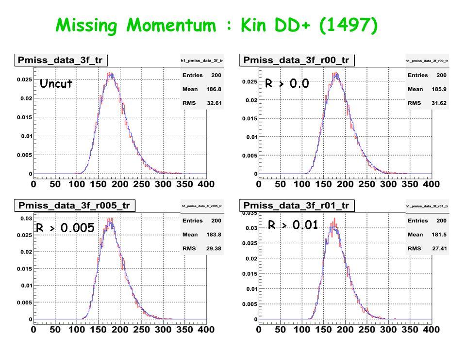 Missing Momentum : Kin DD+ (1497) R > 0.005 R > 0.01 R > 0.005 R > 0.0Uncut