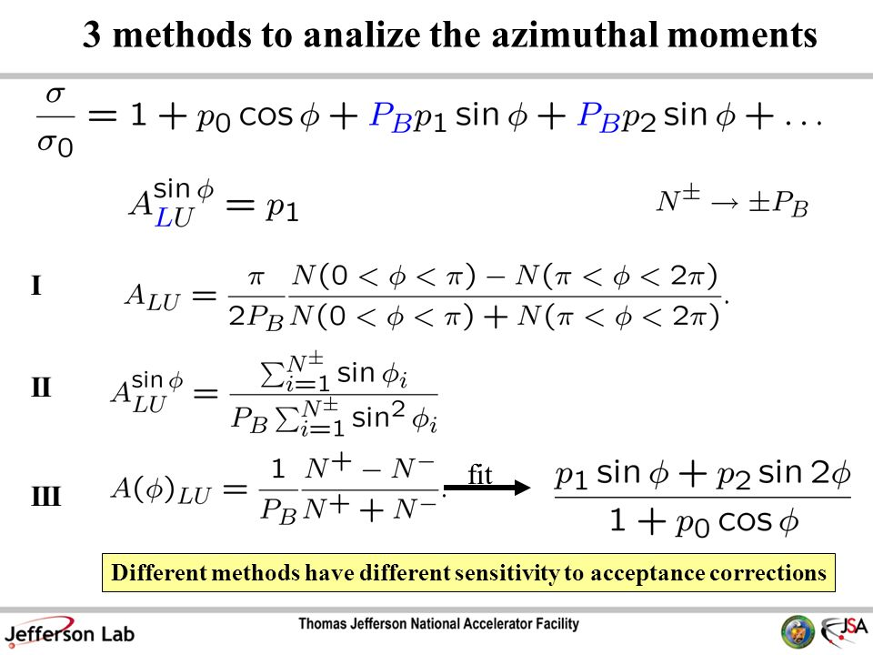 3 methods to analize the azimuthal moments fit I II III Different methods have different sensitivity to acceptance corrections