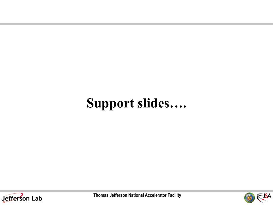 Support slides….